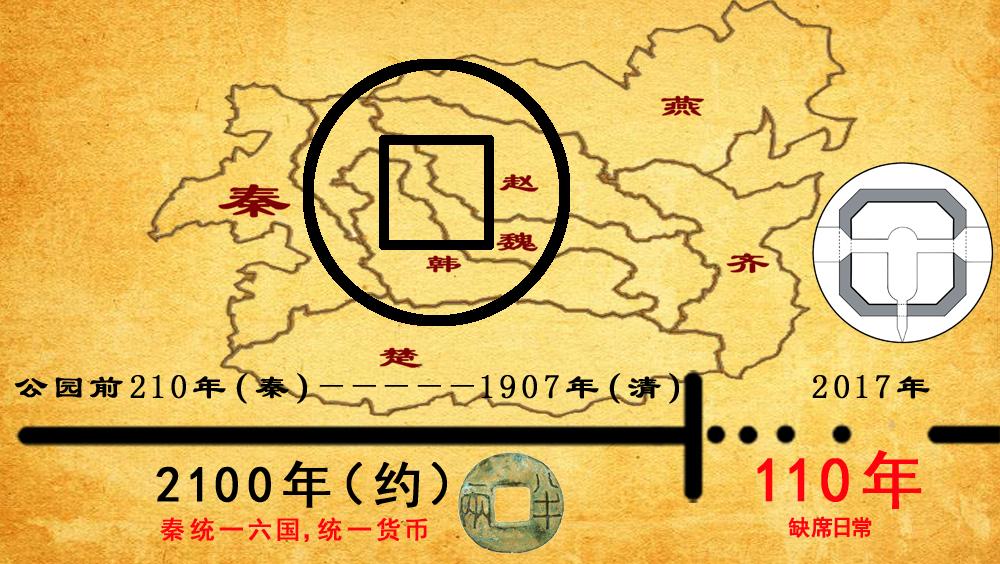 方圆十字 黑幕背景5-4-8 1000像素 缝合历史 2017-4-16.png